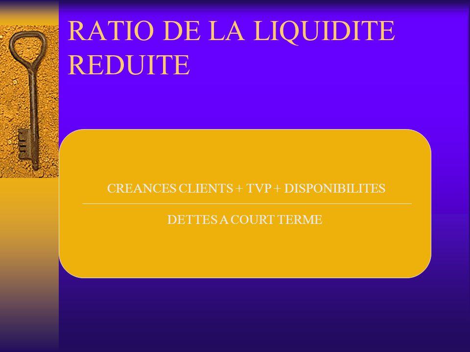 RATIO DE LA LIQUIDITE REDUITE CREANCES CLIENTS + TVP + DISPONIBILITES DETTES A COURT TERME