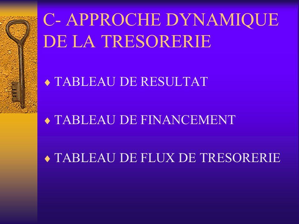 C- APPROCHE DYNAMIQUE DE LA TRESORERIE TABLEAU DE RESULTAT TABLEAU DE FINANCEMENT TABLEAU DE FLUX DE TRESORERIE