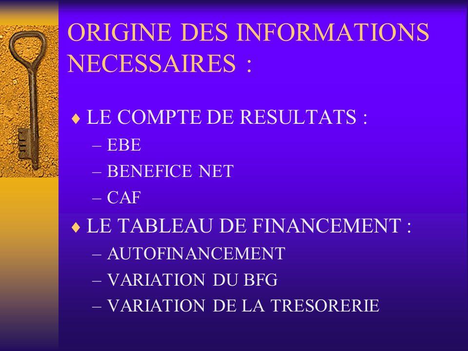 ORIGINE DES INFORMATIONS NECESSAIRES : LE COMPTE DE RESULTATS : –EBE –BENEFICE NET –CAF LE TABLEAU DE FINANCEMENT : –AUTOFINANCEMENT –VARIATION DU BFG