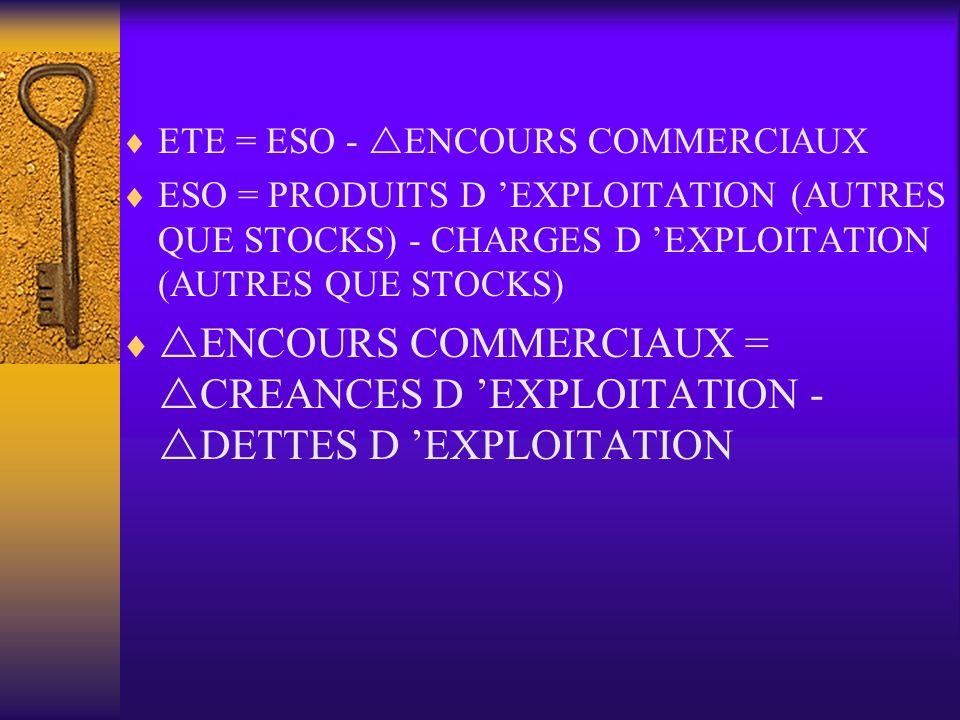 ETE = ESO - ENCOURS COMMERCIAUX ESO = PRODUITS D EXPLOITATION (AUTRES QUE STOCKS) - CHARGES D EXPLOITATION (AUTRES QUE STOCKS) ENCOURS COMMERCIAUX = C