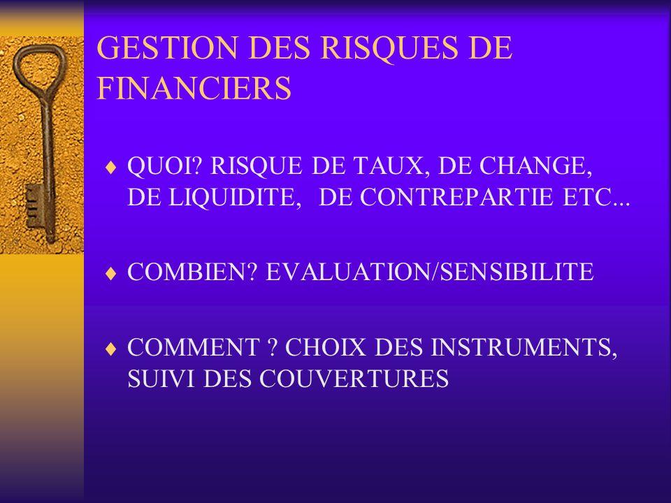 GESTION DES RISQUES DE FINANCIERS QUOI? RISQUE DE TAUX, DE CHANGE, DE LIQUIDITE, DE CONTREPARTIE ETC... COMBIEN? EVALUATION/SENSIBILITE COMMENT ? CHOI