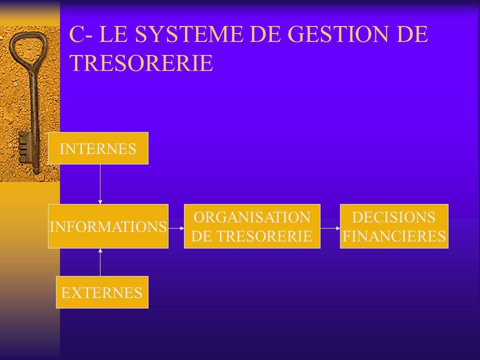 C- LE SYSTEME DE GESTION DE TRESORERIE INTERNES INFORMATIONS EXTERNES ORGANISATION DE TRESORERIE DECISIONS FINANCIERES