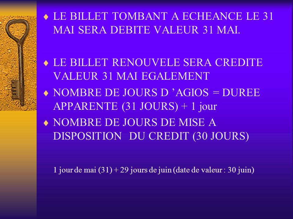 LE BILLET TOMBANT A ECHEANCE LE 31 MAI SERA DEBITE VALEUR 31 MAI. LE BILLET RENOUVELE SERA CREDITE VALEUR 31 MAI EGALEMENT NOMBRE DE JOURS D AGIOS = D