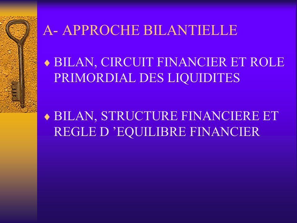 A- APPROCHE BILANTIELLE BILAN, CIRCUIT FINANCIER ET ROLE PRIMORDIAL DES LIQUIDITES BILAN, STRUCTURE FINANCIERE ET REGLE D EQUILIBRE FINANCIER