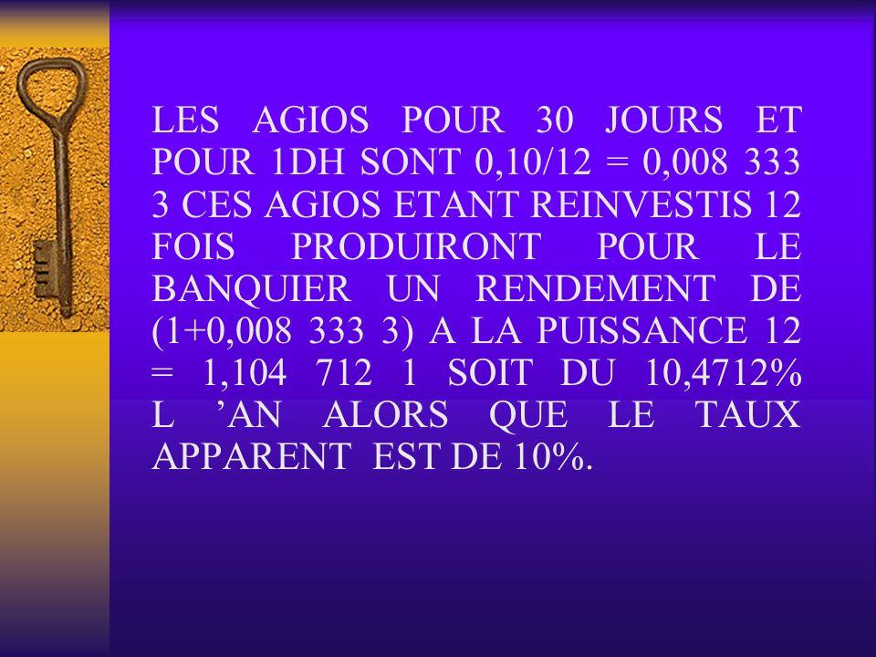 LES AGIOS POUR 30 JOURS ET POUR 1DH SONT 0,10/12 = 0,008 333 3 CES AGIOS ETANT REINVESTIS 12 FOIS PRODUIRONT POUR LE BANQUIER UN RENDEMENT DE (1+0,008