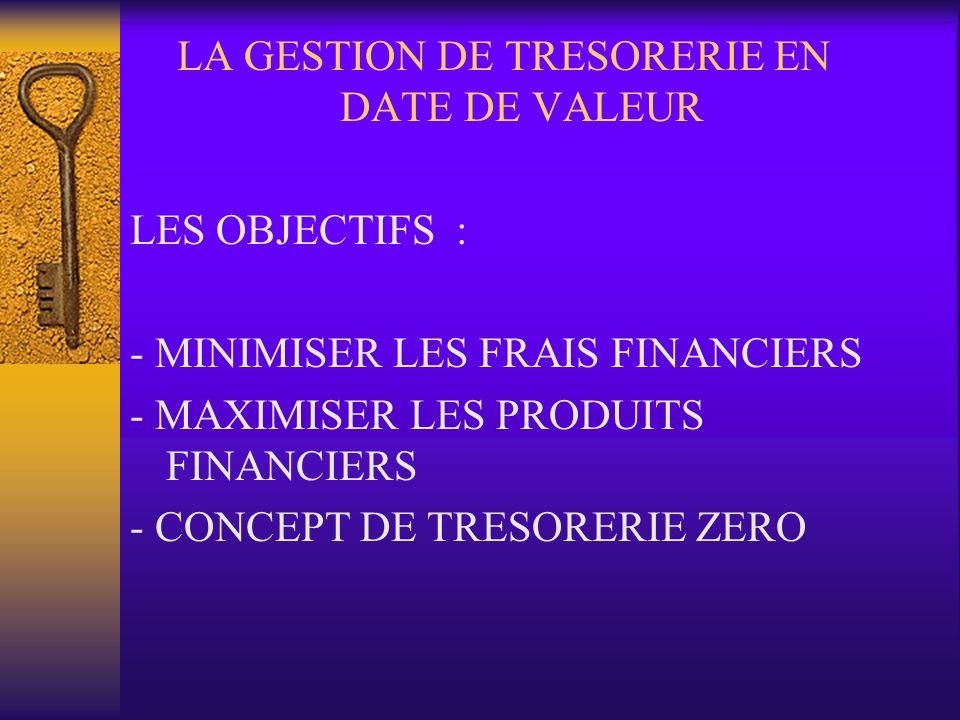 LA GESTION DE TRESORERIE EN DATE DE VALEUR LES OBJECTIFS : - MINIMISER LES FRAIS FINANCIERS - MAXIMISER LES PRODUITS FINANCIERS - CONCEPT DE TRESORERI