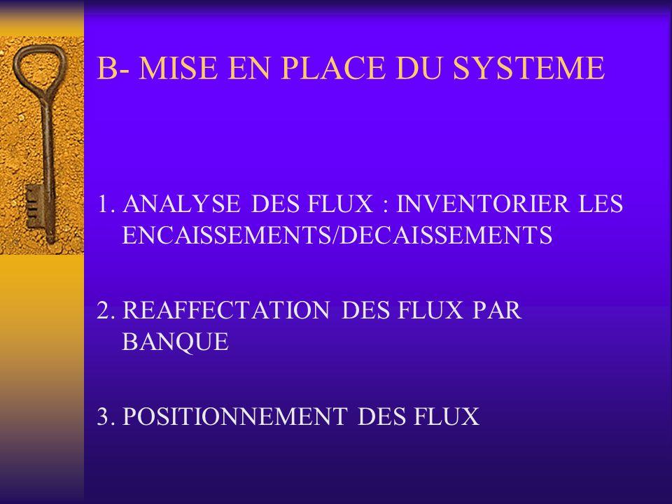 B- MISE EN PLACE DU SYSTEME 1. ANALYSE DES FLUX : INVENTORIER LES ENCAISSEMENTS/DECAISSEMENTS 2. REAFFECTATION DES FLUX PAR BANQUE 3. POSITIONNEMENT D