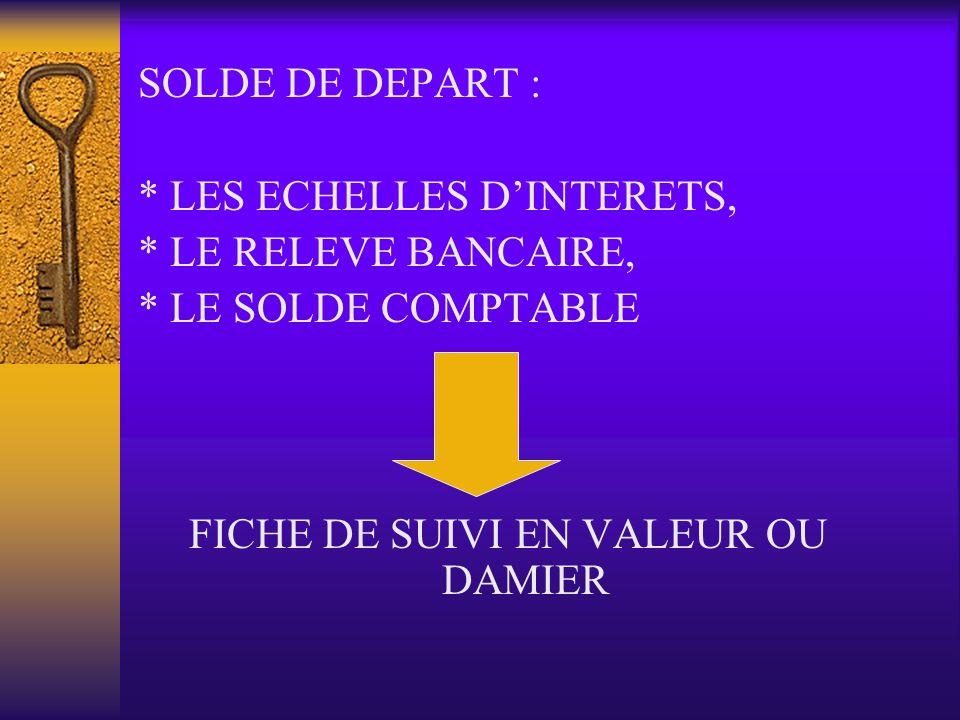 SOLDE DE DEPART : * LES ECHELLES DINTERETS, * LE RELEVE BANCAIRE, * LE SOLDE COMPTABLE FICHE DE SUIVI EN VALEUR OU DAMIER