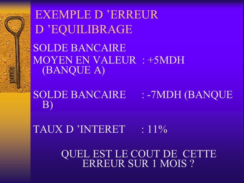 EXEMPLE D ERREUR D EQUILIBRAGE SOLDE BANCAIRE MOYEN EN VALEUR : +5MDH (BANQUE A) SOLDE BANCAIRE : -7MDH (BANQUE B) TAUX D INTERET : 11% QUEL EST LE CO