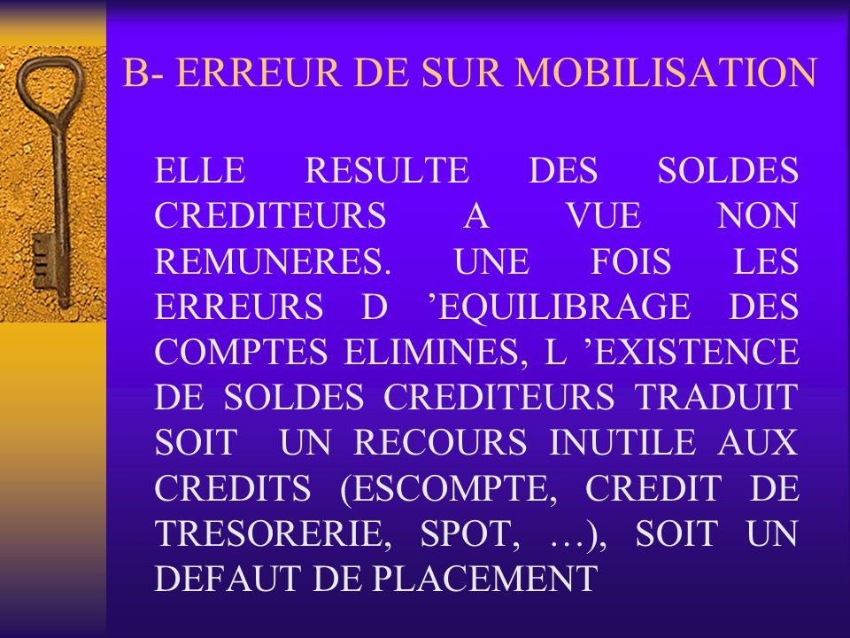 B- ERREUR DE SUR MOBILISATION ELLE RESULTE DES SOLDES CREDITEURS A VUE NON REMUNERES. UNE FOIS LES ERREURS D EQUILIBRAGE DES COMPTES ELIMINES, L EXIST