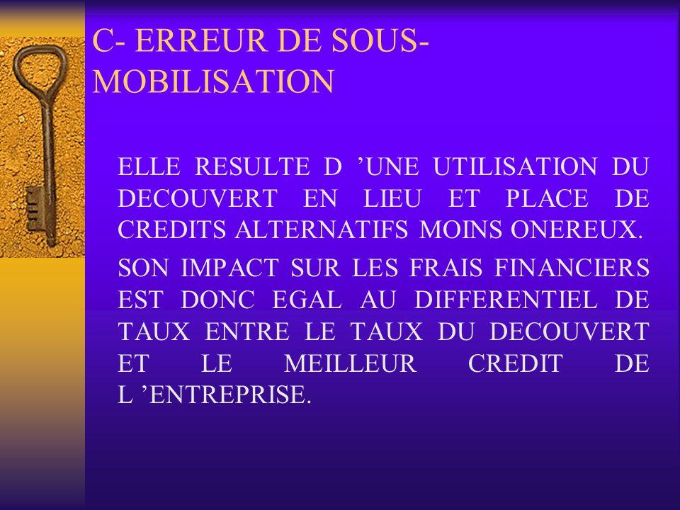 C- ERREUR DE SOUS- MOBILISATION ELLE RESULTE D UNE UTILISATION DU DECOUVERT EN LIEU ET PLACE DE CREDITS ALTERNATIFS MOINS ONEREUX. SON IMPACT SUR LES