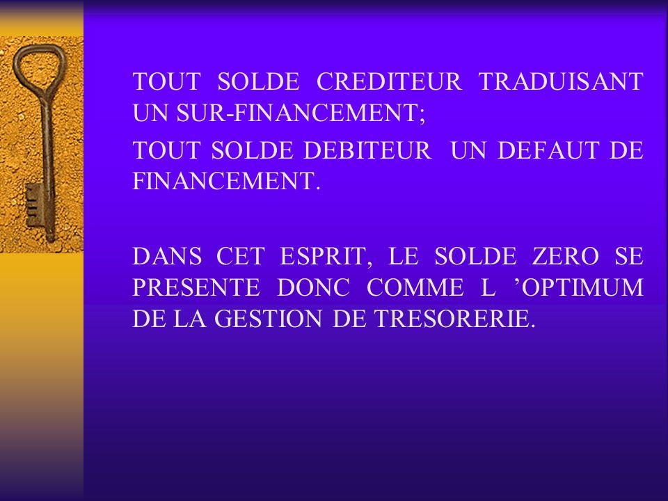 TOUT SOLDE CREDITEUR TRADUISANT UN SUR-FINANCEMENT; TOUT SOLDE DEBITEUR UN DEFAUT DE FINANCEMENT. DANS CET ESPRIT, LE SOLDE ZERO SE PRESENTE DONC COMM