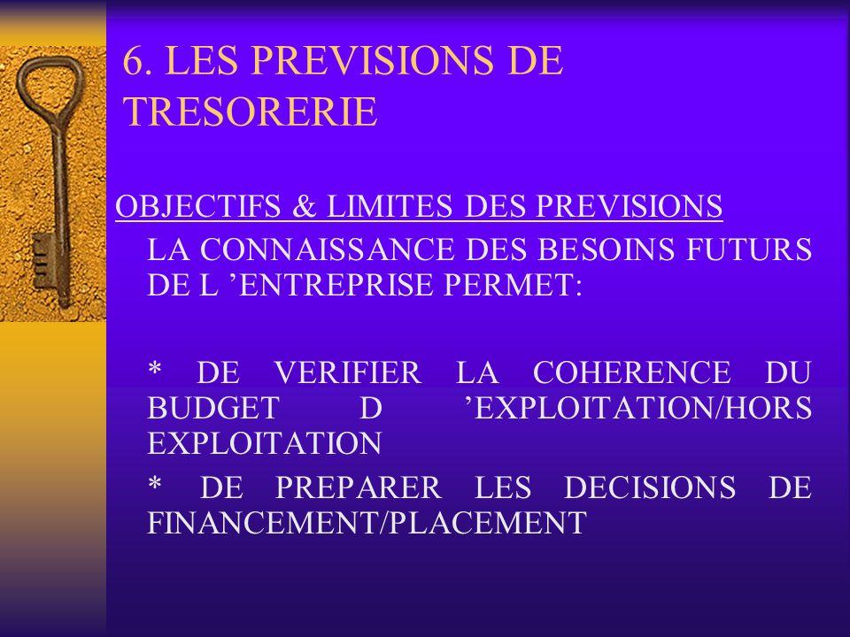 6. LES PREVISIONS DE TRESORERIE OBJECTIFS & LIMITES DES PREVISIONS LA CONNAISSANCE DES BESOINS FUTURS DE L ENTREPRISE PERMET: * DE VERIFIER LA COHEREN