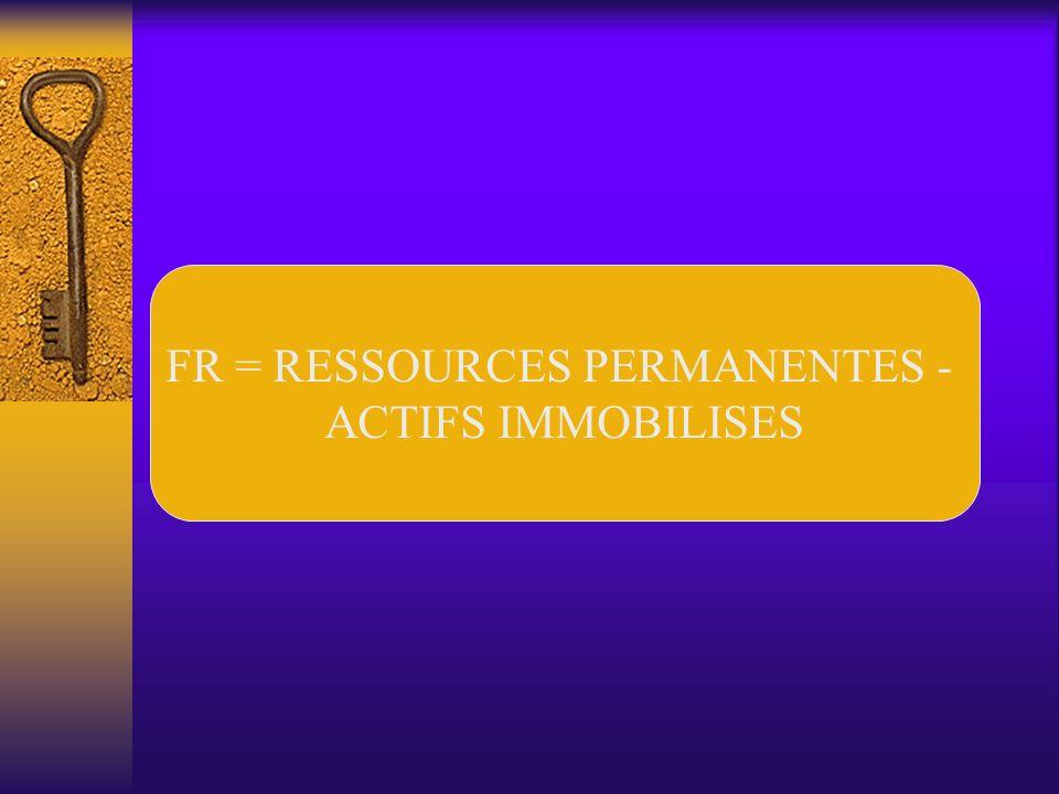 * D ABORDER DANS DE MEILLEURS CONDITIONS LA NEGOCIATION BANCAIRE; * DE METTRE EN PLACE LES INSTRUMENTS DE COUVERTURE DES RISQUES DE FLUCTUATION DES TAUX D INTERET/CHANGE; * AU NIVEAU D UN GROUPE DE MESURER LES BESOINS EXTERNES REELS.