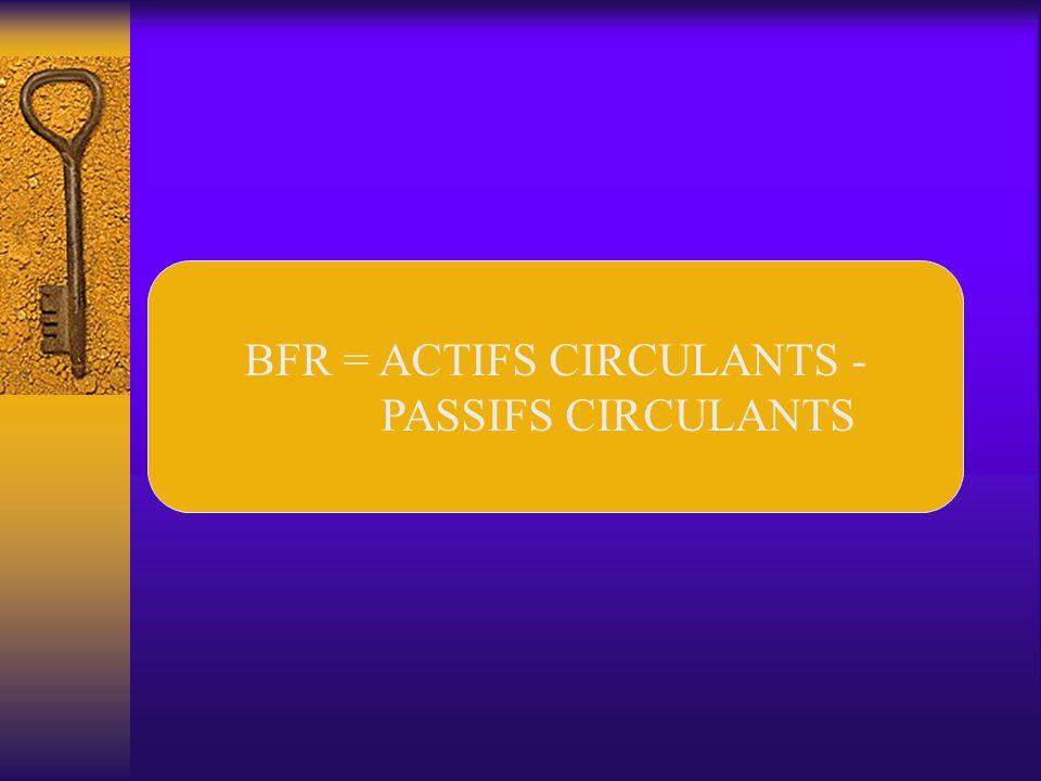 BFR = ACTIFS CIRCULANTS - PASSIFS CIRCULANTS
