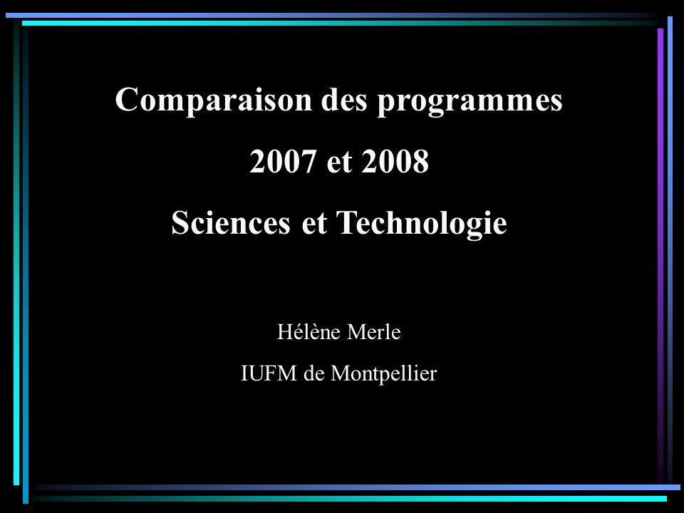 Comparaison des programmes 2007 et 2008 Sciences et Technologie Hélène Merle IUFM de Montpellier
