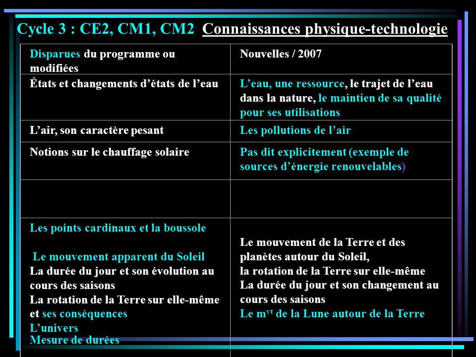 Cycle 3 : CE2, CM1, CM2 Connaissances physique-technologie Disparues du programme ou modifiées Nouvelles / 2007 États et changements détats de leauLea