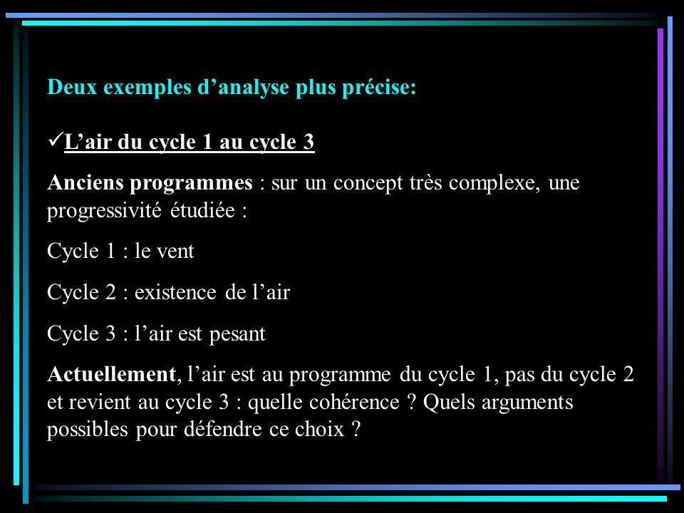 Deux exemples danalyse plus précise: Lair du cycle 1 au cycle 3 Anciens programmes : sur un concept très complexe, une progressivité étudiée : Cycle 1