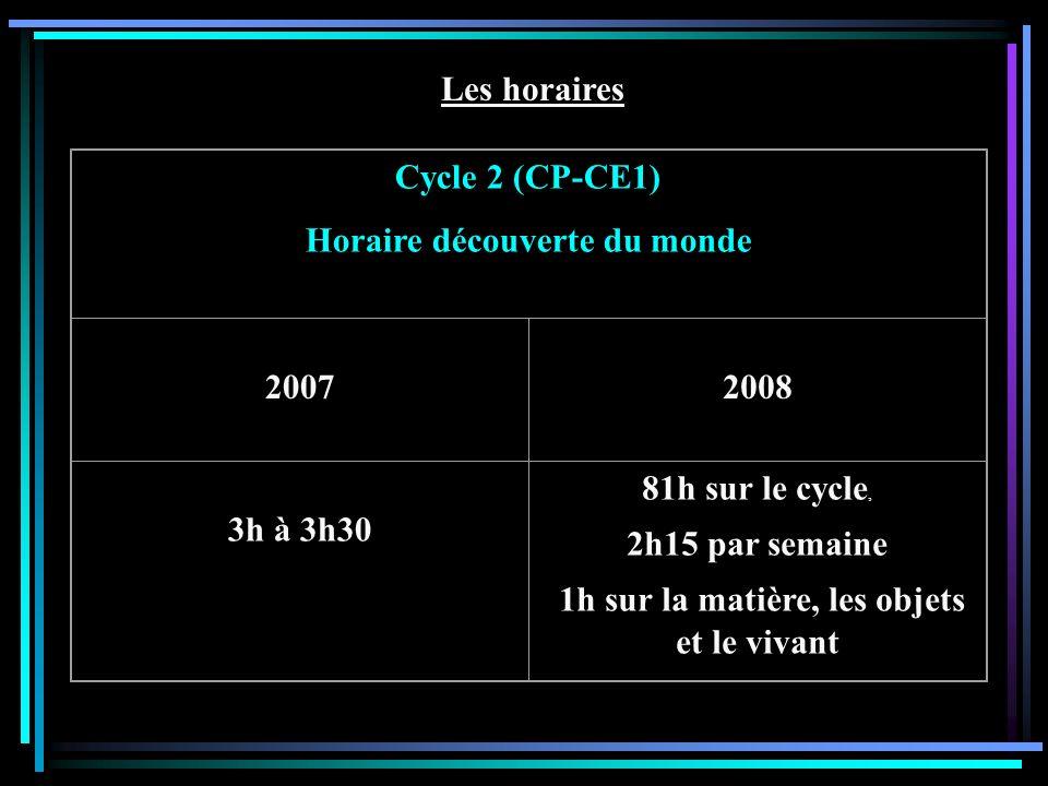 Les horaires Cycle 2 (CP-CE1) Horaire découverte du monde 2007 2008 3h à 3h30 81h sur le cycle, 2h15 par semaine 1h sur la matière, les objets et le v