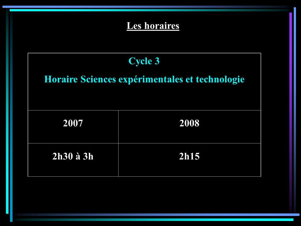 Les horaires Cycle 3 Horaire Sciences expérimentales et technologie 2007 2008 2h30 à 3h 2h15