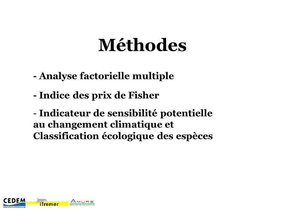 Caractérisation de la composante du Golfe de Gascogne (en valeur) Potentiellement favorisées Anchois et Langoustine Potentiellement défavorisées Lieu jaune et Baudroie 35% max 17% max