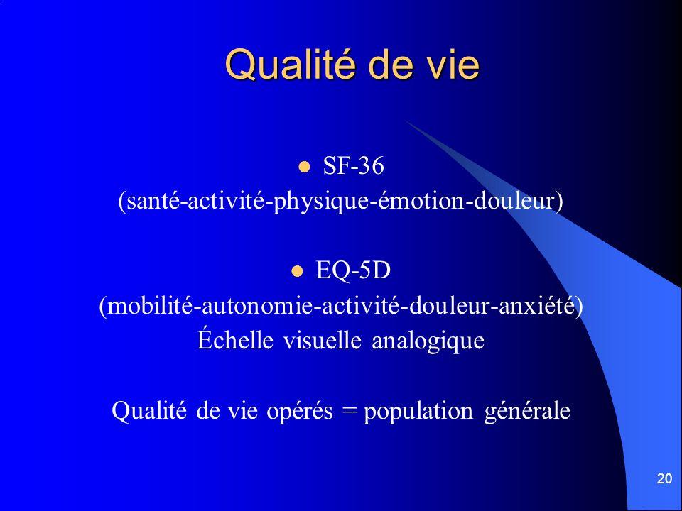 20 Qualité de vie SF-36 (santé-activité-physique-émotion-douleur) EQ-5D (mobilité-autonomie-activité-douleur-anxiété) Échelle visuelle analogique Qual