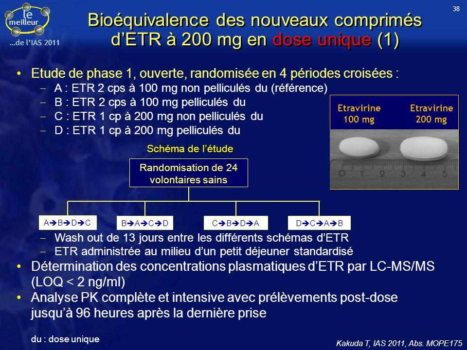le meilleur …de lIAS 2011 Bioéquivalence des nouveaux comprimés dETR à 200 mg en dose unique (1) Kakuda T, IAS 2011, Abs. MOPE175 Etude de phase 1, ou