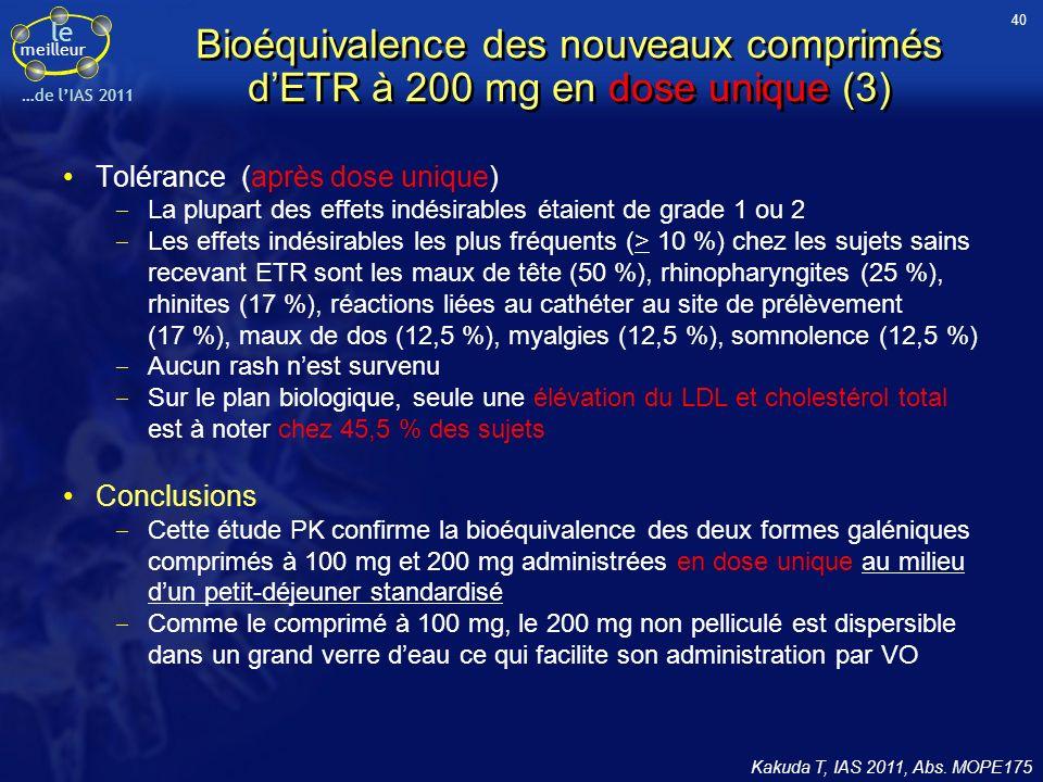 le meilleur …de lIAS 2011 Interaction PK entre MVC et ETR sans IP/r associés (1) Solas C, 12 th IWCPHT 2011, Abs 013 Contexte de létude ETR est un possible inducteur du métabolisme de MVC via CYP3A4 Aucune étude disponible chez le patient VIH+ Seule étude disponible chez 14 sujets sains entre ETR (200 mg bid) et MVC (300 mg bid) avec des paramètres PK du MVC : ASC 0-12h 53 %, C max 60 % et C 12h 39 % (Kakuda TN, AAC 2011) Relation PK/PD dans les études MOTIVATE 1 & 2 : C min de MVC > 50-75 ng/ml probabilité > de succès virologique C moyenne > 100 ng/ml probabilité de lordre de 40 % déchec virologique (Mc Fadyen, EACS 2007, Abs.