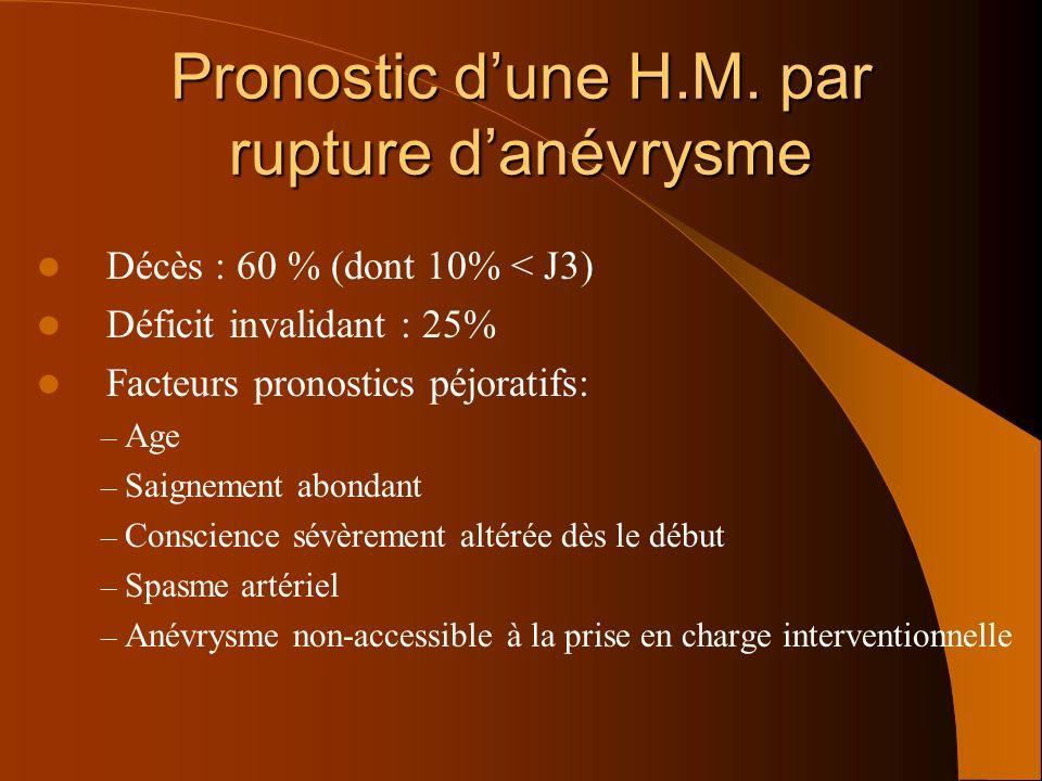 Pronostic dune H.M. par rupture danévrysme Décès : 60 % (dont 10% < J3) Déficit invalidant : 25% Facteurs pronostics péjoratifs: – Age – Saignement ab