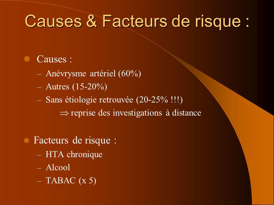 Causes : – Anévrysme artériel (60%) – Autres (15-20%) – Sans étiologie retrouvée (20-25% !!!) reprise des investigations à distance Facteurs de risque