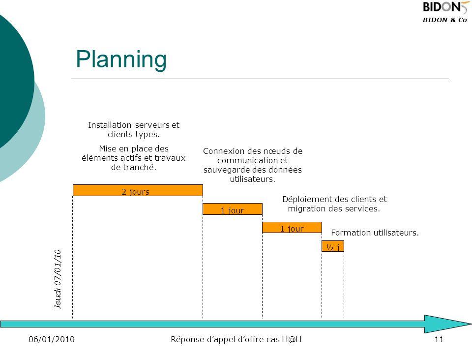 BIDON & Co 06/01/2010Réponse dappel doffre cas H@H11 Planning Installation serveurs et clients types. Mise en place des éléments actifs et travaux de