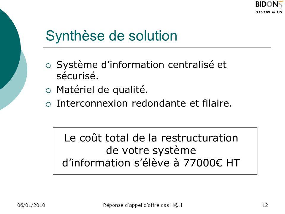 BIDON & Co 06/01/2010Réponse dappel doffre cas H@H12 Synthèse de solution Système dinformation centralisé et sécurisé. Matériel de qualité. Interconne