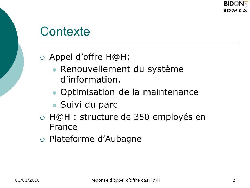 BIDON & Co 06/01/2010Réponse dappel doffre cas H@H2 Contexte Appel doffre H@H: Renouvellement du système dinformation. Optimisation de la maintenance