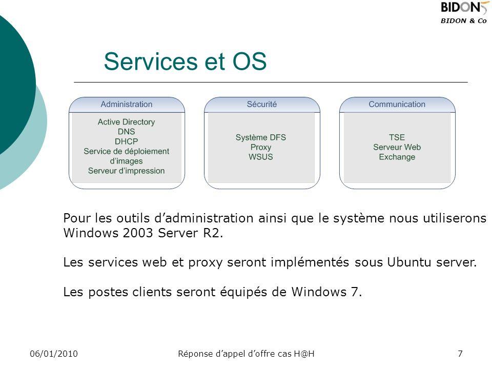BIDON & Co 06/01/2010Réponse dappel doffre cas H@H7 Services et OS Pour les outils dadministration ainsi que le système nous utiliserons Windows 2003