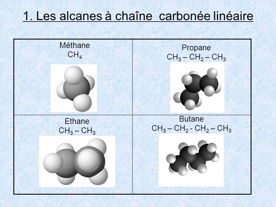Méthane CH 4 Ethane CH 3 – CH 3 Propane CH 3 – CH 2 – CH 3 Butane CH 3 – CH 2 - CH 2 – CH 3 1. Les alcanes à chaîne carbonée linéaire