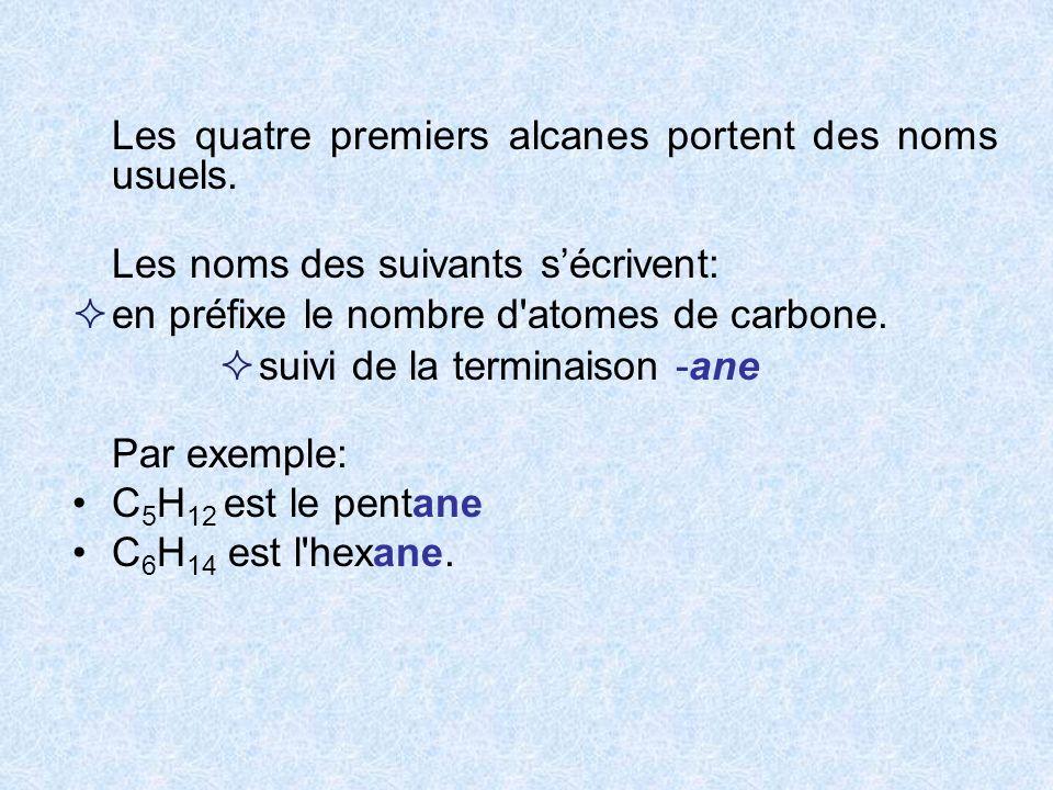 Les quatre premiers alcanes portent des noms usuels. Les noms des suivants sécrivent: en préfixe le nombre d'atomes de carbone. suivi de la terminaiso