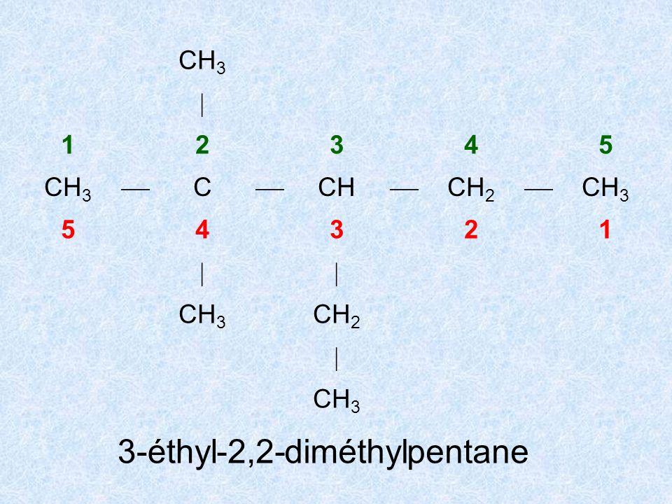 Noms des alcanes à chaîne carbonée ramifiée: lorsquil y a plusieurs fois le même groupe, on place le préfixe di, tri, tétra… avant le nom du groupe.