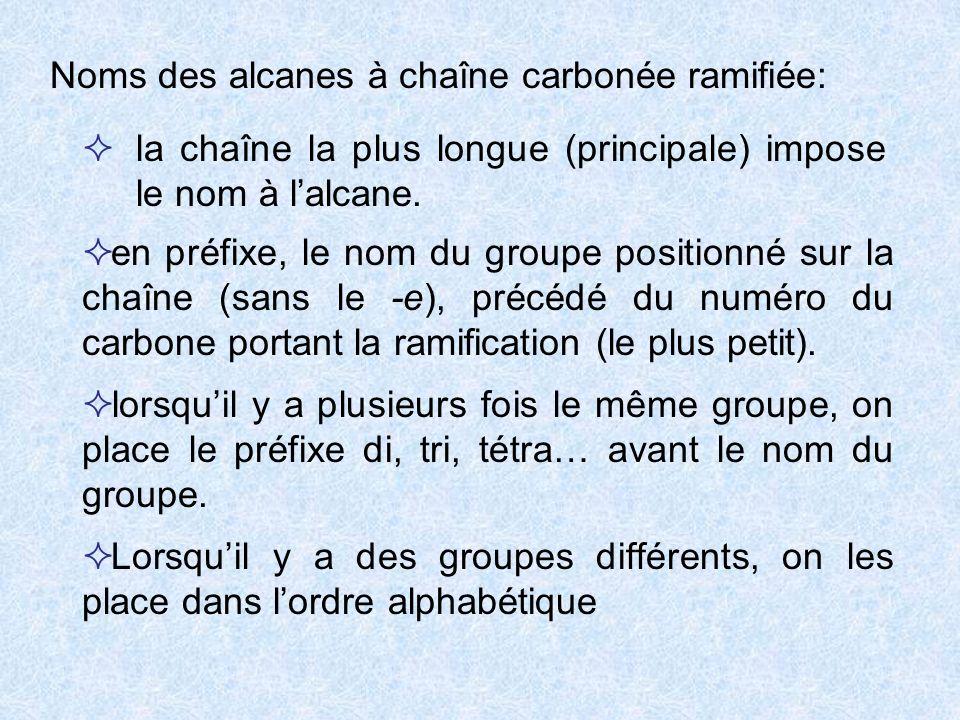 Noms des alcanes à chaîne carbonée ramifiée: lorsquil y a plusieurs fois le même groupe, on place le préfixe di, tri, tétra… avant le nom du groupe. e