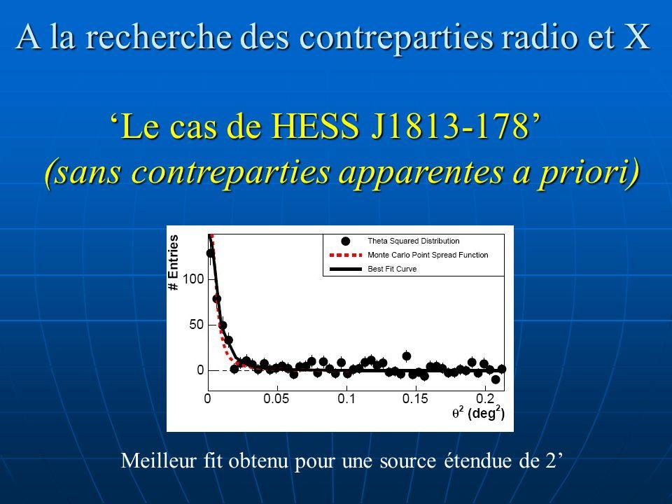 A la recherche des contreparties radio et X Le cas de HESS J1813-178 Le cas de HESS J1813-178 (sans contreparties apparentes a priori) (sans contrepar