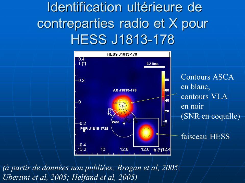 Identification ultérieure de contreparties radio et X pour HESS J1813-178 Identification ultérieure de contreparties radio et X pour HESS J1813-178 fa