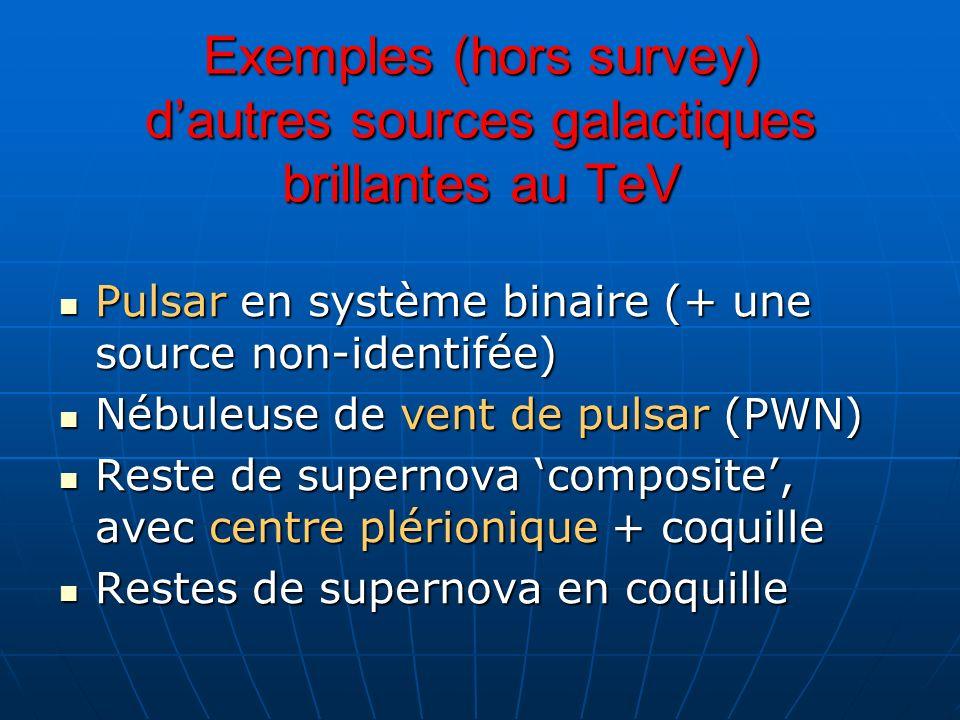 Exemples (hors survey) dautres sources galactiques brillantes au TeV Pulsar en système binaire (+ une source non-identifée) Pulsar en système binaire