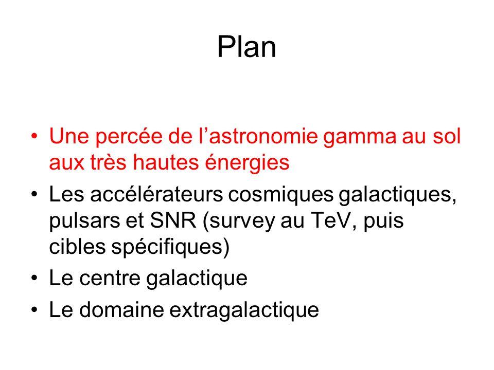 Plan Une percée de lastronomie gamma au sol aux très hautes énergies Les accélérateurs cosmiques galactiques, pulsars et SNR (survey au TeV, puis cibles spécifiques) Le centre galactique Le domaine extragalactique