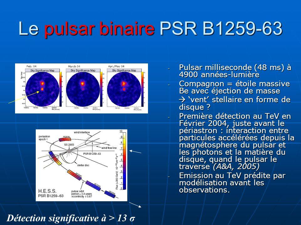 Le pulsar binaire PSR B1259-63 - Pulsar milliseconde (48 ms) à 4900 années-lumière - Compagnon = étoile massive Be avec éjection de masse vent stellai