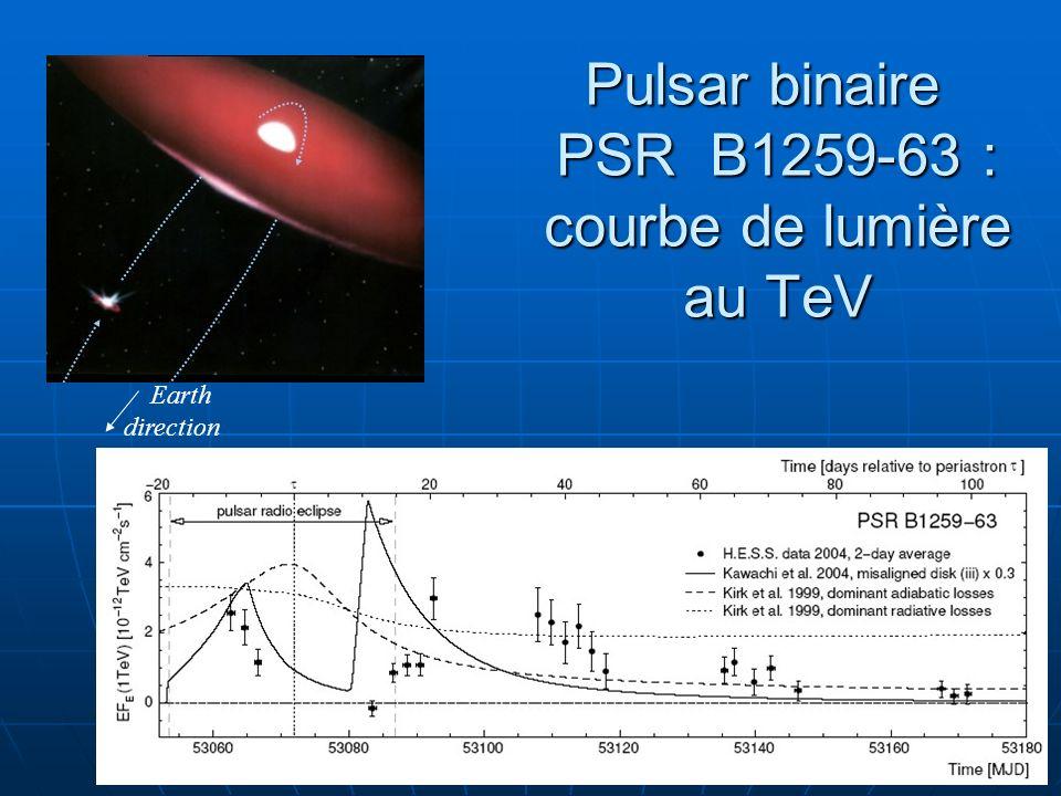 Pulsar binaire PSR B1259-63 : courbe de lumière au TeV Pulsar binaire PSR B1259-63 : courbe de lumière au TeV Earth direction