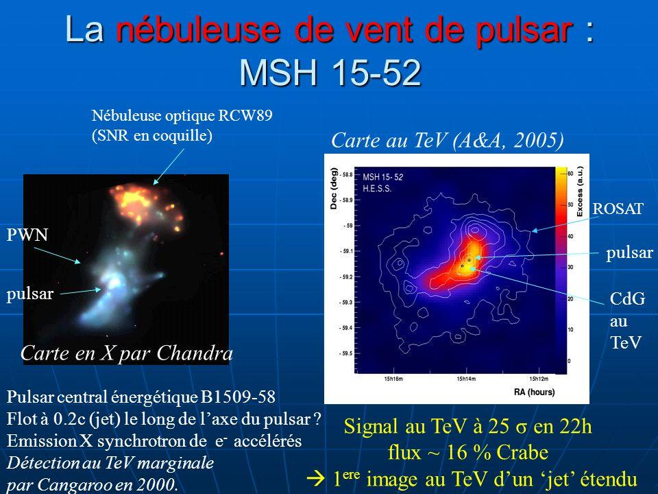La nébuleuse de vent de pulsar : MSH 15-52 Carte au TeV (A&A, 2005) ROSAT pulsar CdG au TeV Nébuleuse optique RCW89 (SNR en coquille) PWN Carte en X p