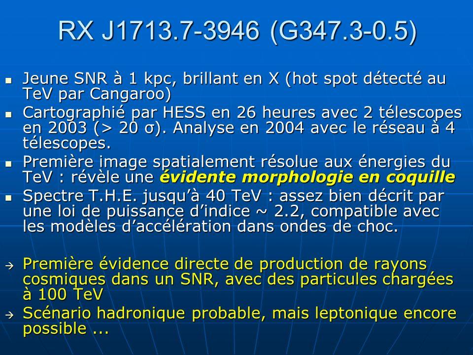 RX J1713.7-3946 (G347.3-0.5) Jeune SNR à 1 kpc, brillant en X (hot spot détecté au TeV par Cangaroo) Jeune SNR à 1 kpc, brillant en X (hot spot détect