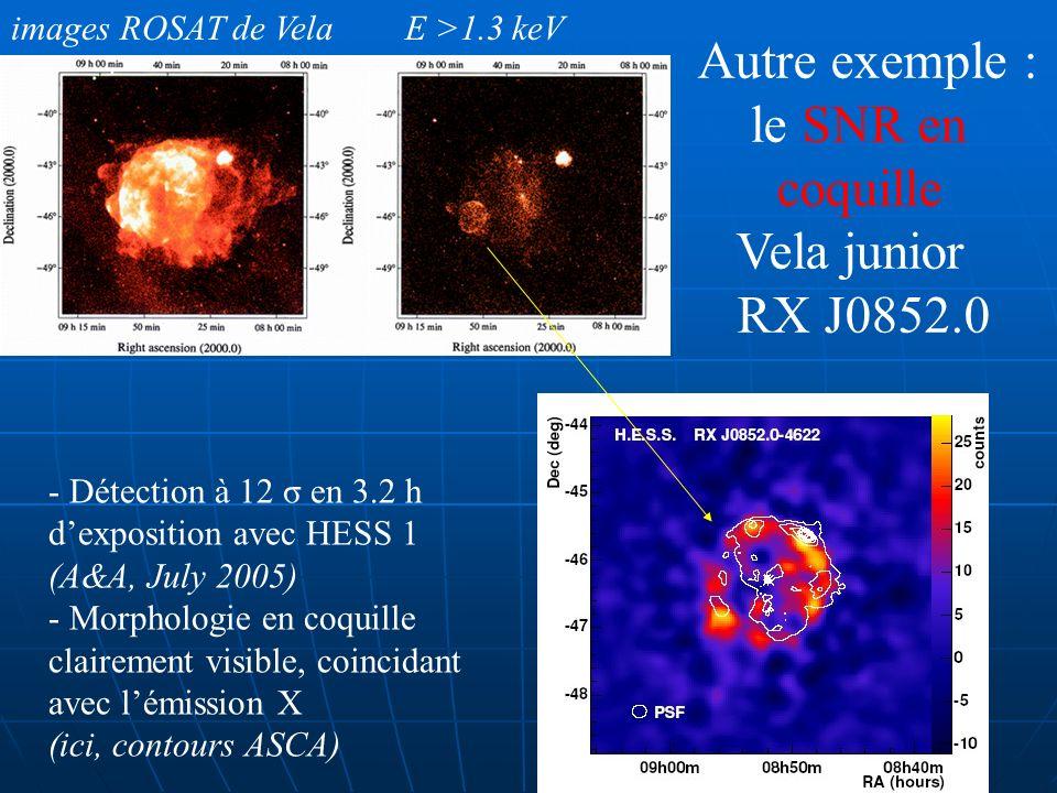 Autre exemple : le SNR en coquille Vela junior RX J0852.0 images ROSAT de Vela E >1.3 keV - Détection à 12 σ en 3.2 h dexposition avec HESS 1 (A&A, Ju