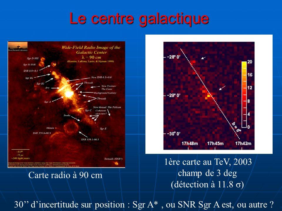 Le centre galactique Carte radio à 90 cm 30 dincertitude sur position : Sgr A*, ou SNR Sgr A est, ou autre ? 1ère carte au TeV, 2003 champ de 3 deg (d