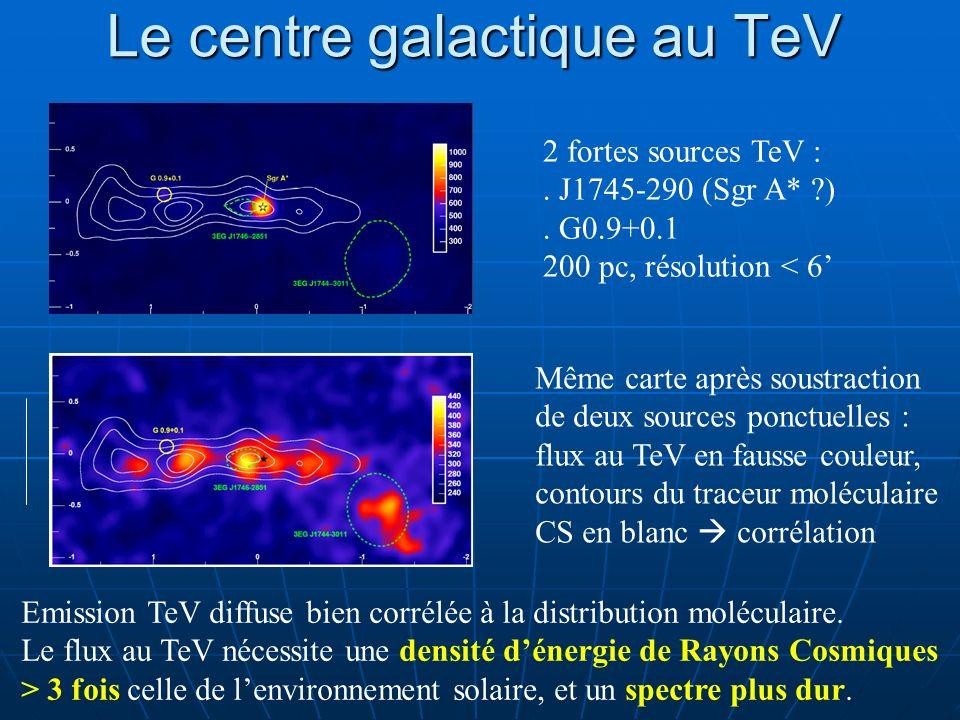 Le centre galactique au TeV 2 fortes sources TeV :. J1745-290 (Sgr A* ?). G0.9+0.1 200 pc, résolution < 6 Même carte après soustraction de deux source