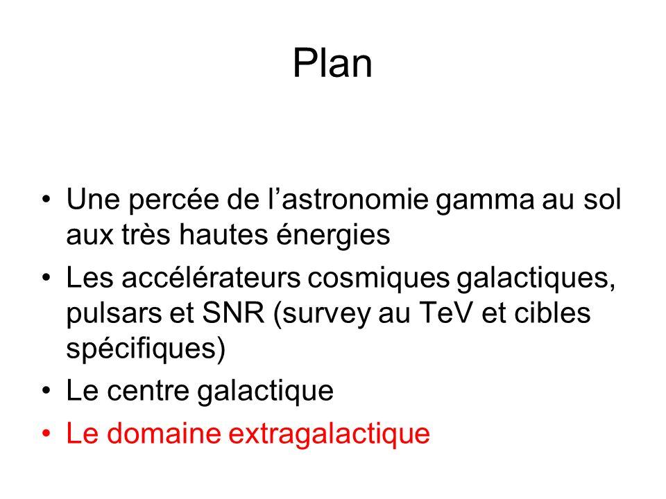 Plan Une percée de lastronomie gamma au sol aux très hautes énergies Les accélérateurs cosmiques galactiques, pulsars et SNR (survey au TeV et cibles